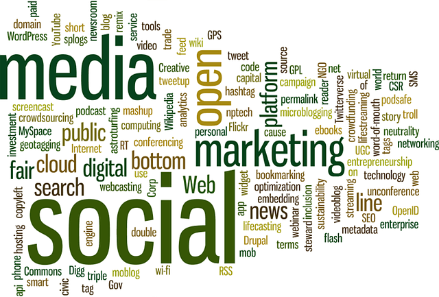A word cloud showing different digital marketing keywords.
